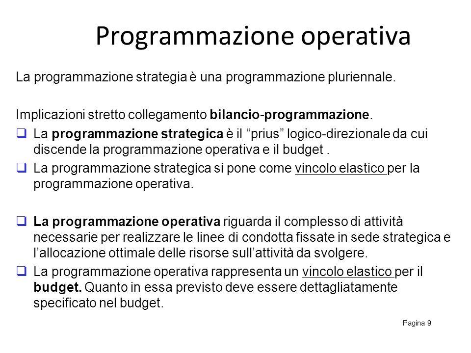 Programmazione operativa Pagina 9 La programmazione strategia è una programmazione pluriennale. Implicazioni stretto collegamento bilancio-programmazi