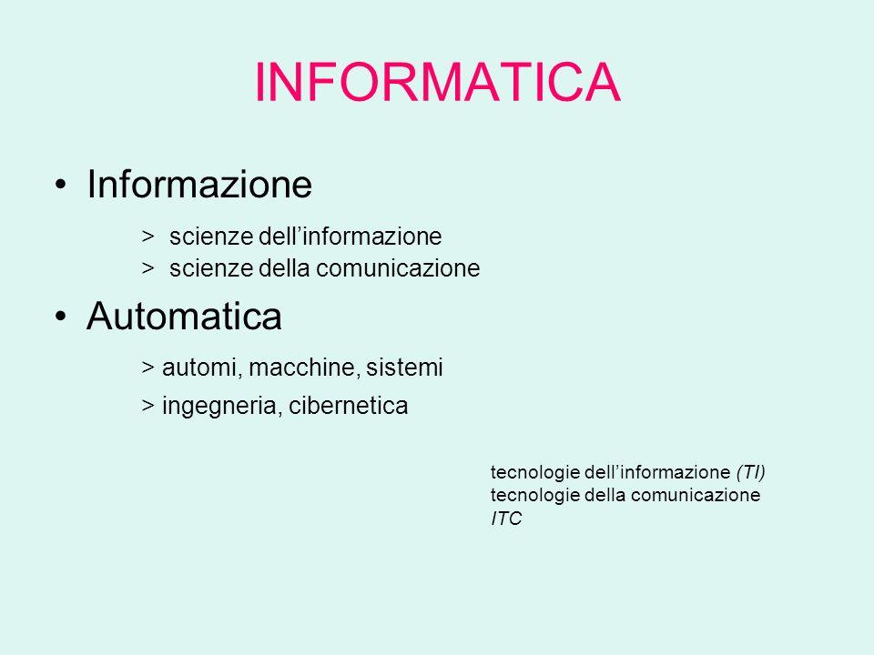 INFORMATICA Informazione > scienze dellinformazione > scienze della comunicazione Automatica > automi, macchine, sistemi > ingegneria, cibernetica tecnologie dellinformazione (TI) tecnologie della comunicazione ITC