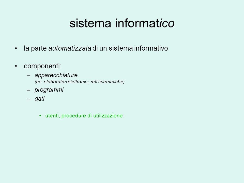 sistema informatico la parte automatizzata di un sistema informativo componenti: –apparecchiature (es.