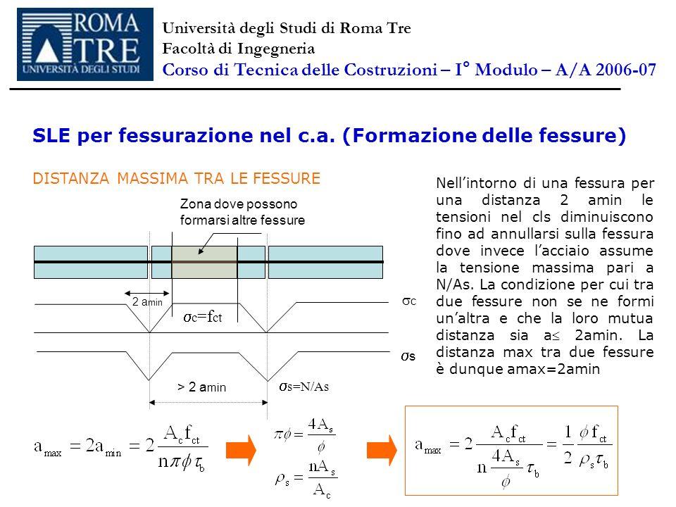SLE per fessurazione nel c.a. (Formazione delle fessure) DISTANZA MASSIMA TRA LE FESSURE Nellintorno di una fessura per una distanza 2 amin le tension