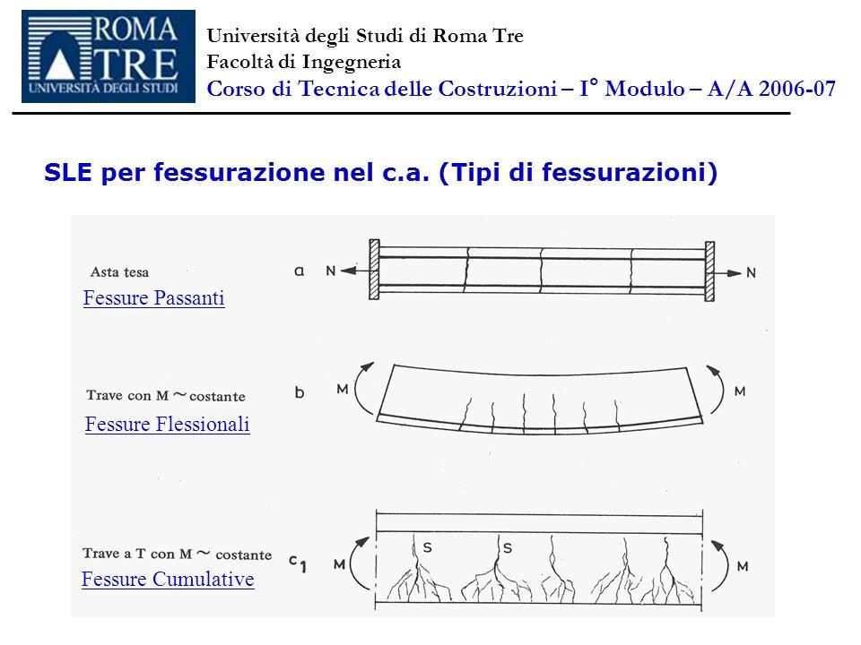SLE per fessurazione nel c.a. (Tipi di fessurazioni) Fessure Passanti Fessure Flessionali Fessure Cumulative Università degli Studi di Roma Tre Facolt