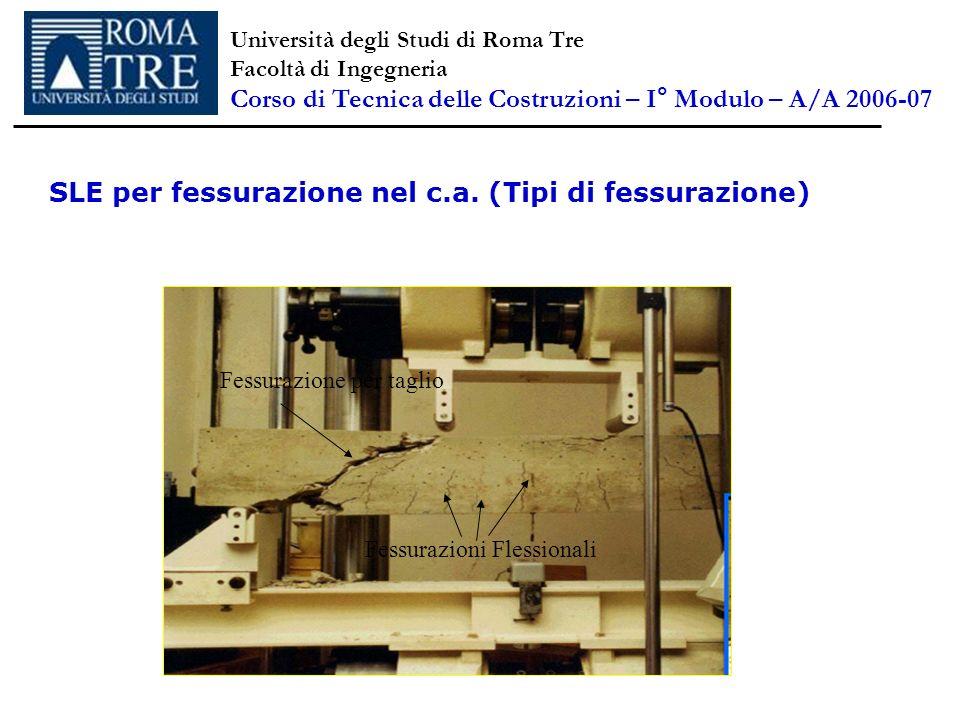 SLE per fessurazione nel c.a. (Tipi di fessurazione) Fessurazioni Flessionali Fessurazione per taglio Università degli Studi di Roma Tre Facoltà di In