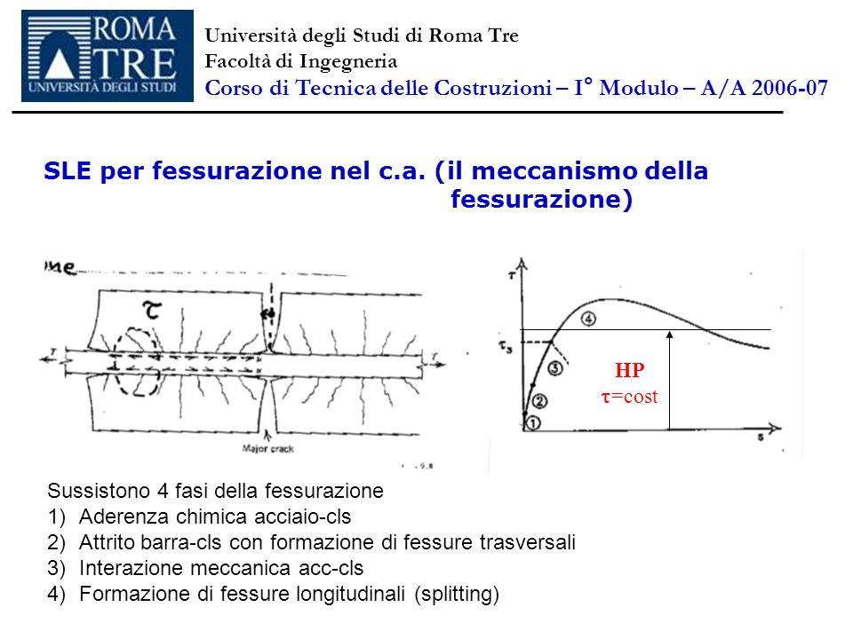 SLE per fessurazione nel c.a. (il meccanismo della fessurazione) Università degli Studi di Roma Tre Facoltà di Ingegneria Corso di Tecnica delle Costr