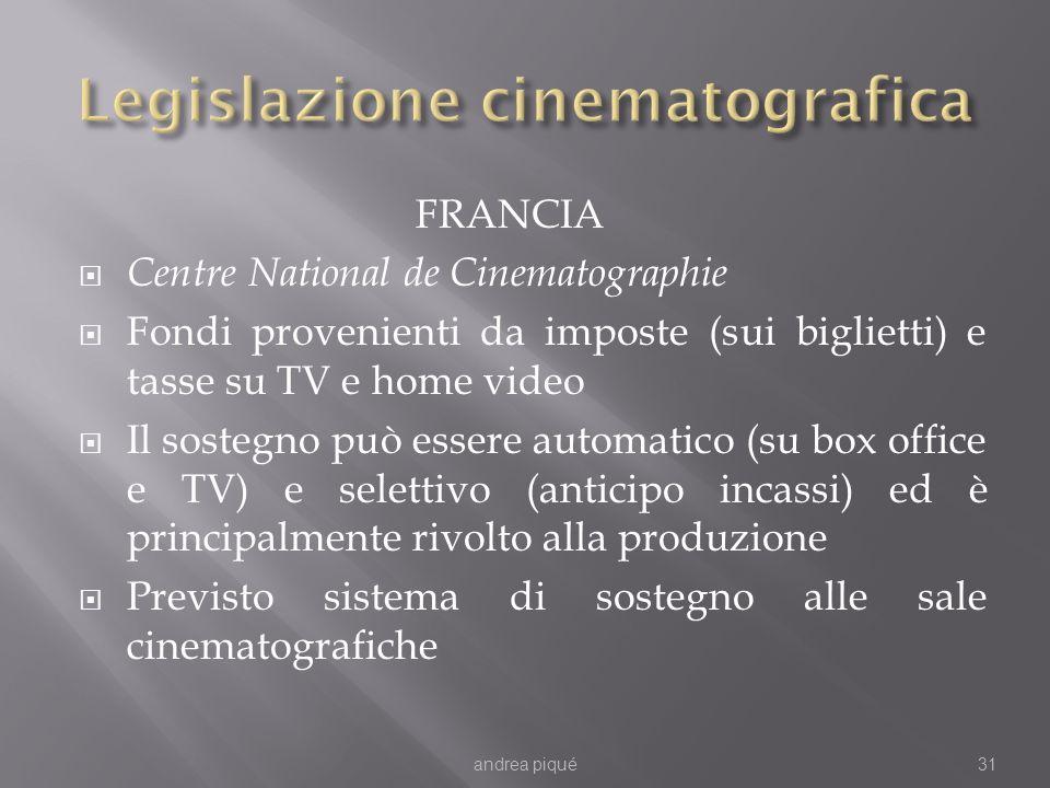 FRANCIA Centre National de Cinematographie Fondi provenienti da imposte (sui biglietti) e tasse su TV e home video Il sostegno può essere automatico (