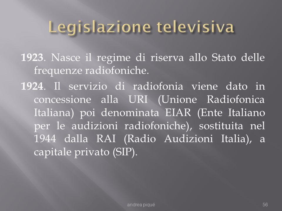 1923. Nasce il regime di riserva allo Stato delle frequenze radiofoniche. 1924. Il servizio di radiofonia viene dato in concessione alla URI (Unione R