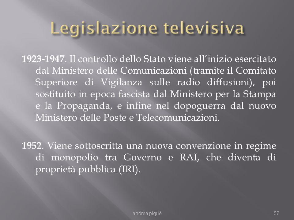 1923-1947. Il controllo dello Stato viene allinizio esercitato dal Ministero delle Comunicazioni (tramite il Comitato Superiore di Vigilanza sulle rad