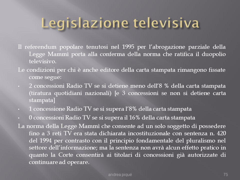 Il referendum popolare tenutosi nel 1995 per labrogazione parziale della Legge Mammì porta alla conferma della norma che ratifica il duopolio televisi