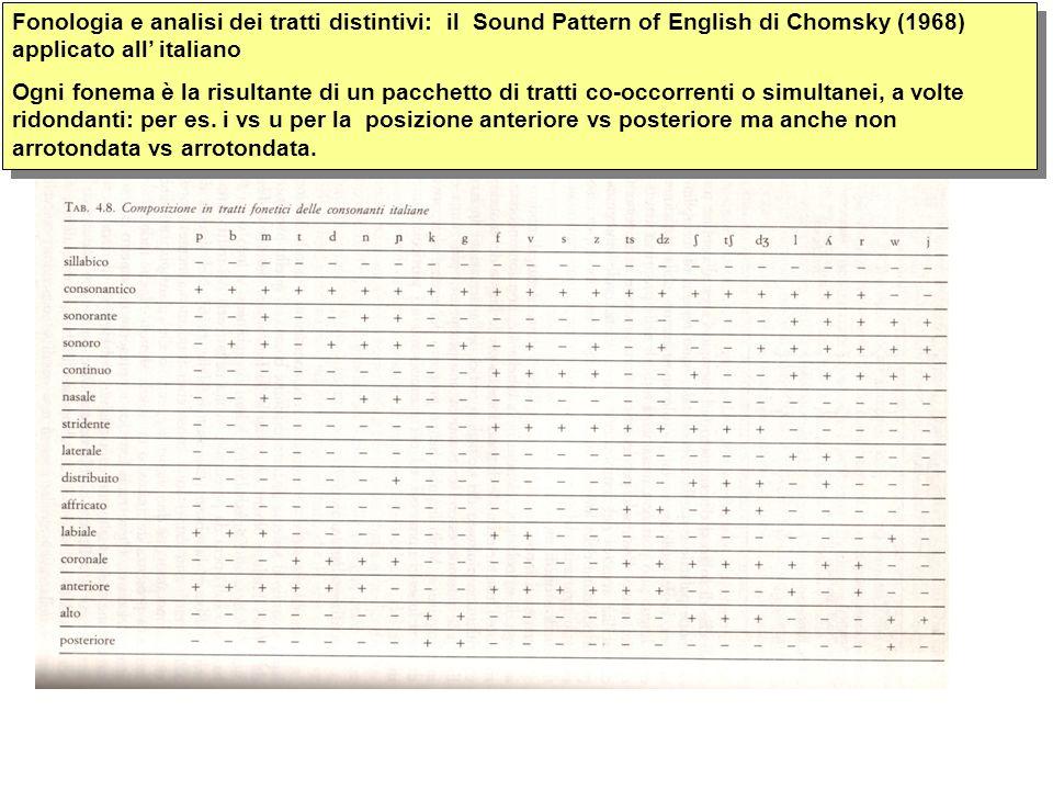 Fonologia e analisi dei tratti distintivi: il Sound Pattern of English di Chomsky (1968) applicato all italiano Ogni fonema è la risultante di un pacc