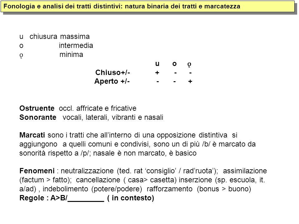 Fonologia e analisi dei tratti distintivi: natura binaria dei tratti e marcatezza u chiusura massima o intermedia ǫ minima u o ǫ Chiuso+/-+ - - Aperto