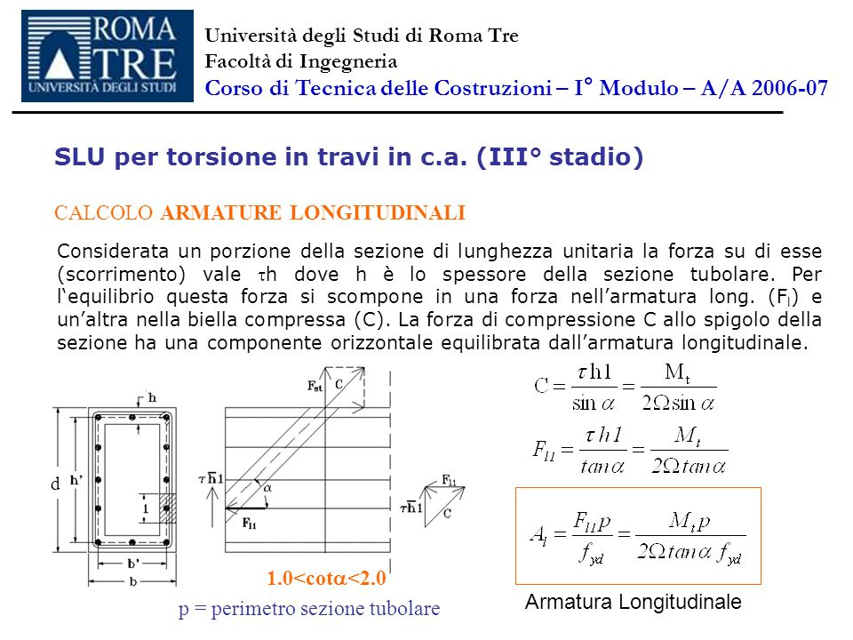 SLU per torsione in travi in c.a. (III° stadio) CALCOLO ARMATURE LONGITUDINALI Considerata un porzione della sezione di lunghezza unitaria la forza su