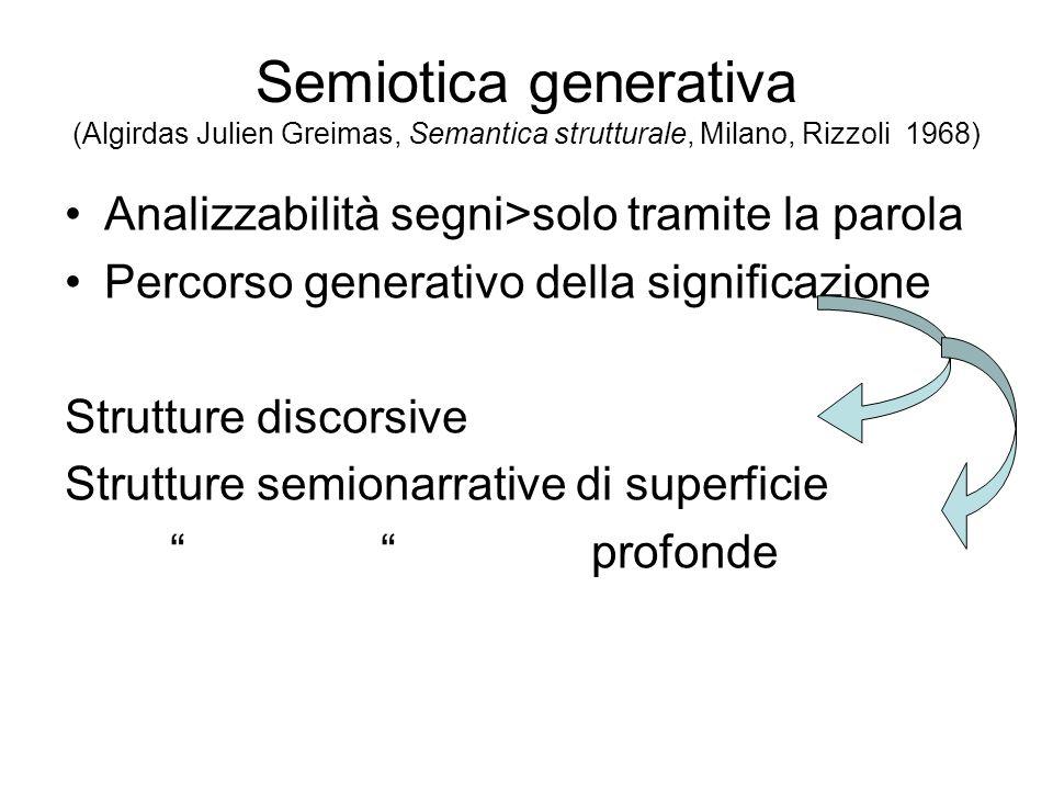 Semiotica generativa (Algirdas Julien Greimas) Strutture discorsive: temporalizzazione attorizzazione> tematizzazione figurativizzazione iconizzazione spazializzazione Strutture semionarrative di superficie narrazioni>modello attanziale profonde valori>quadrato semiotico