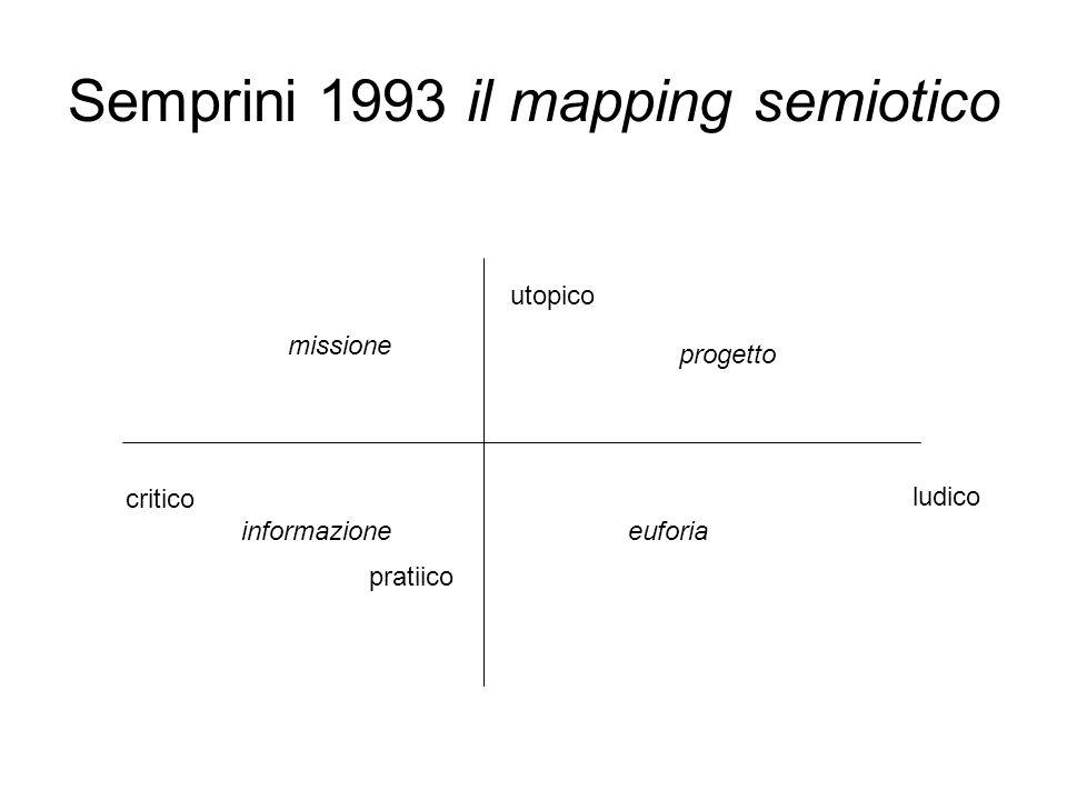 Semprini 1993 il mapping semiotico utopico pratiico critico ludico missione informazione progetto euforia