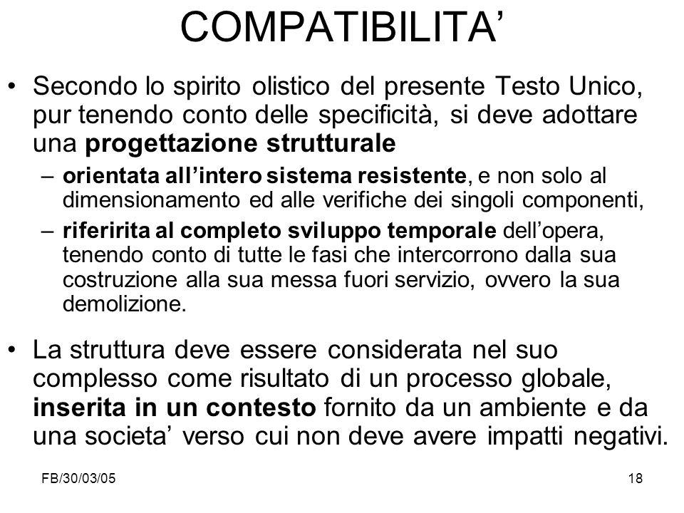 FB/30/03/0518 COMPATIBILITA Secondo lo spirito olistico del presente Testo Unico, pur tenendo conto delle specificità, si deve adottare una progettazi