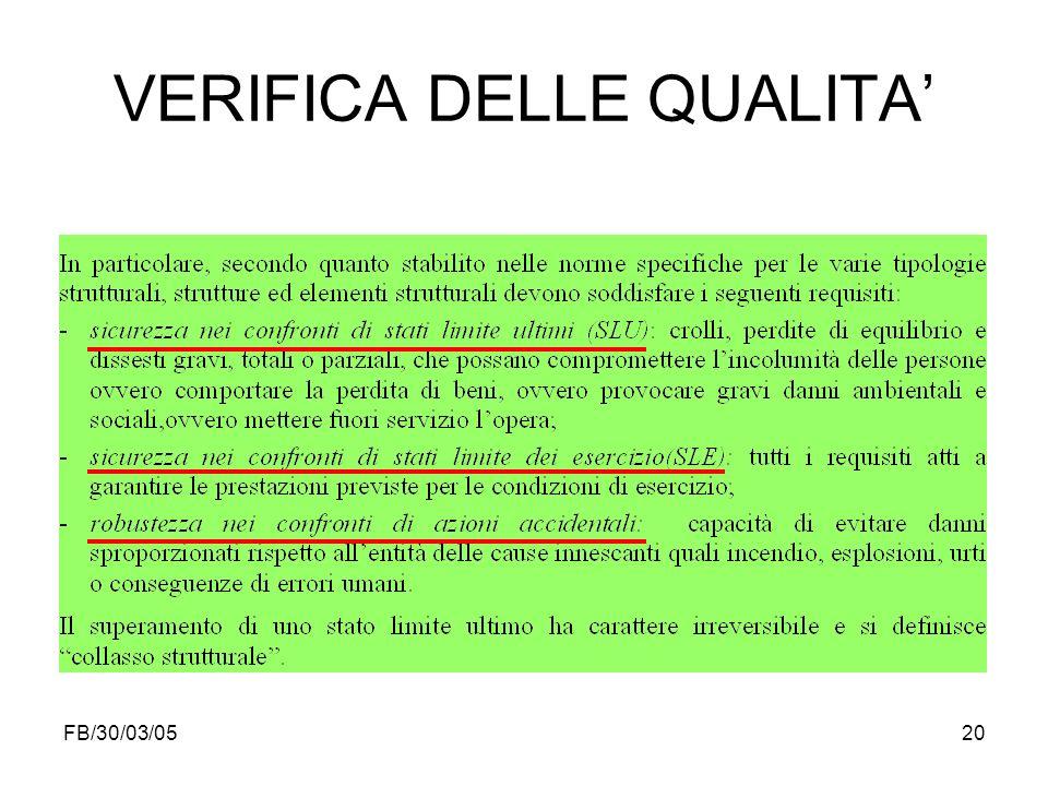 FB/30/03/0520 VERIFICA DELLE QUALITA