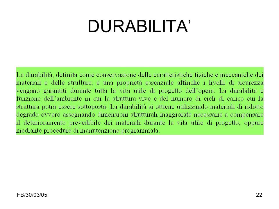 FB/30/03/0522 DURABILITA