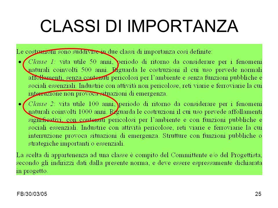 FB/30/03/0525 CLASSI DI IMPORTANZA