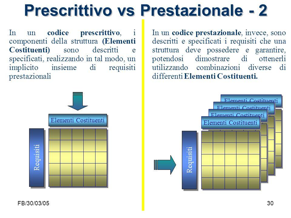 FB/30/03/0530 Requisiti Elementi Costituenti Requisiti Elementi Costituenti Prescrittivo vs Prestazionale - 2 In un codice prescrittivo, i componenti