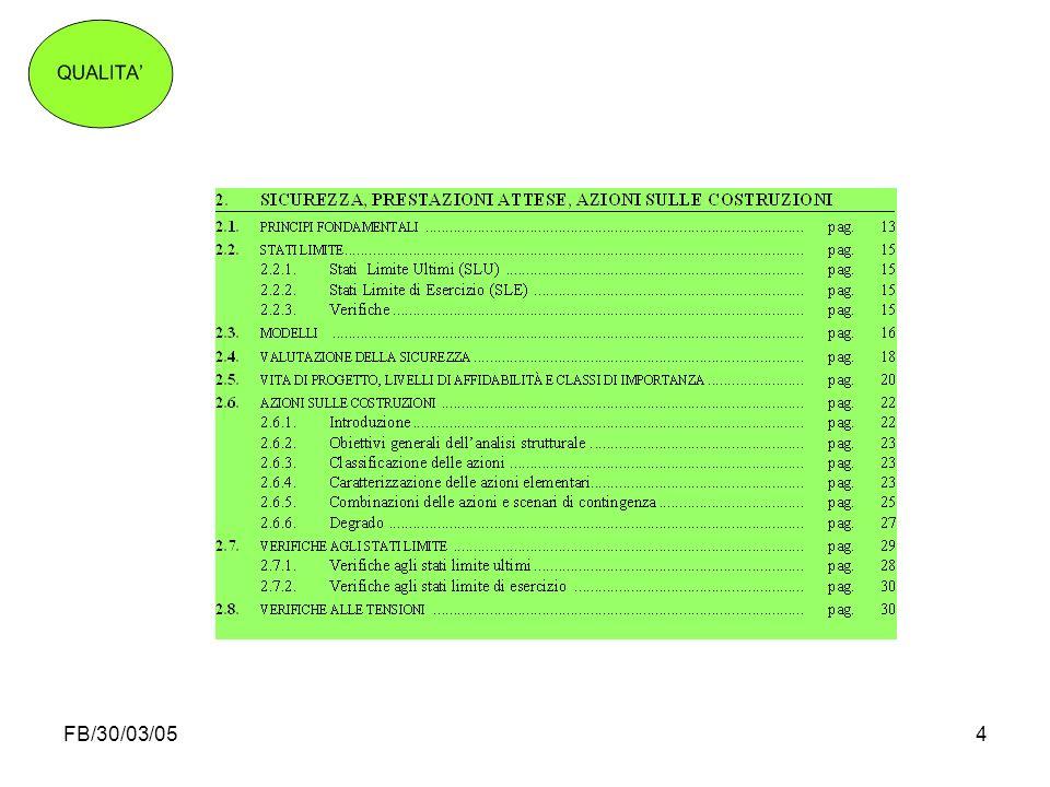 FB/30/03/0515 Concetti chiave QUALITA PRESTAZIONALE DOMANDA ROBUSTEZZA MODELLO