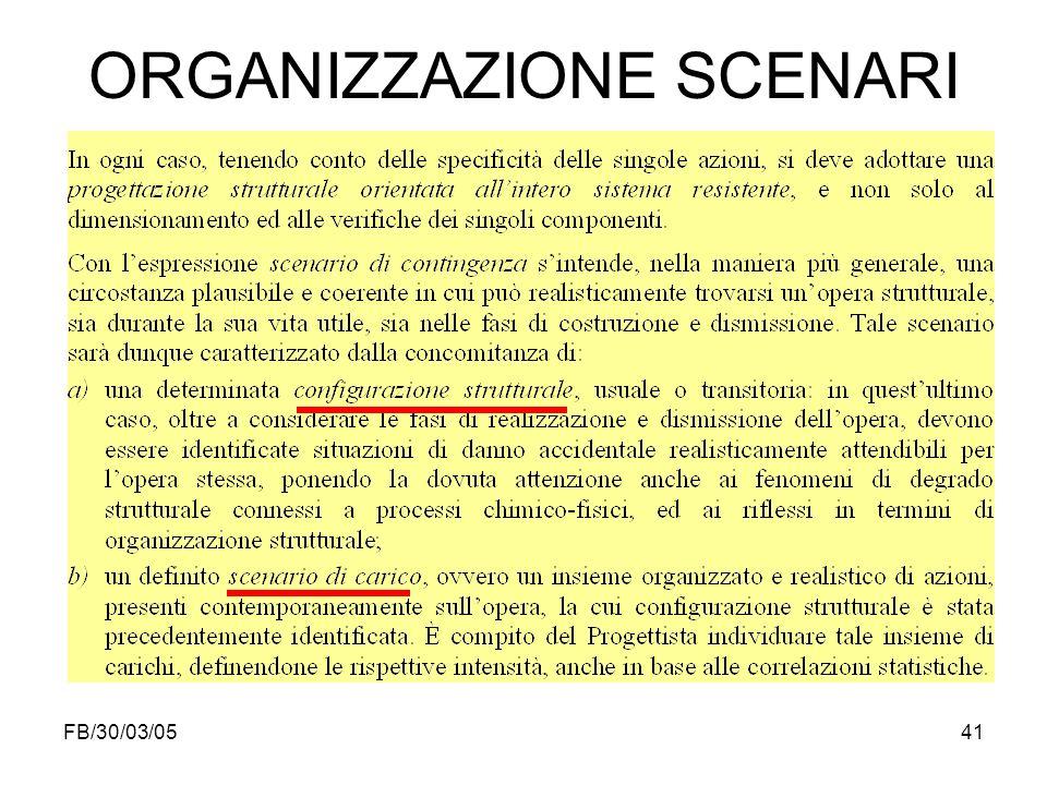 FB/30/03/0541 ORGANIZZAZIONE SCENARI