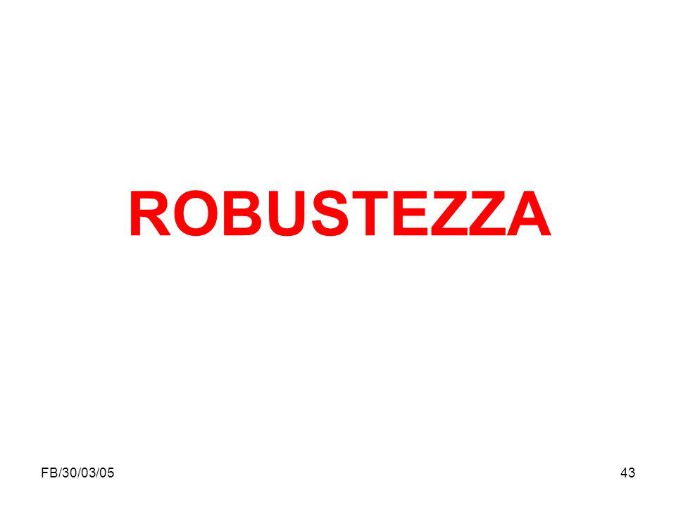 FB/30/03/0543 ROBUSTEZZA