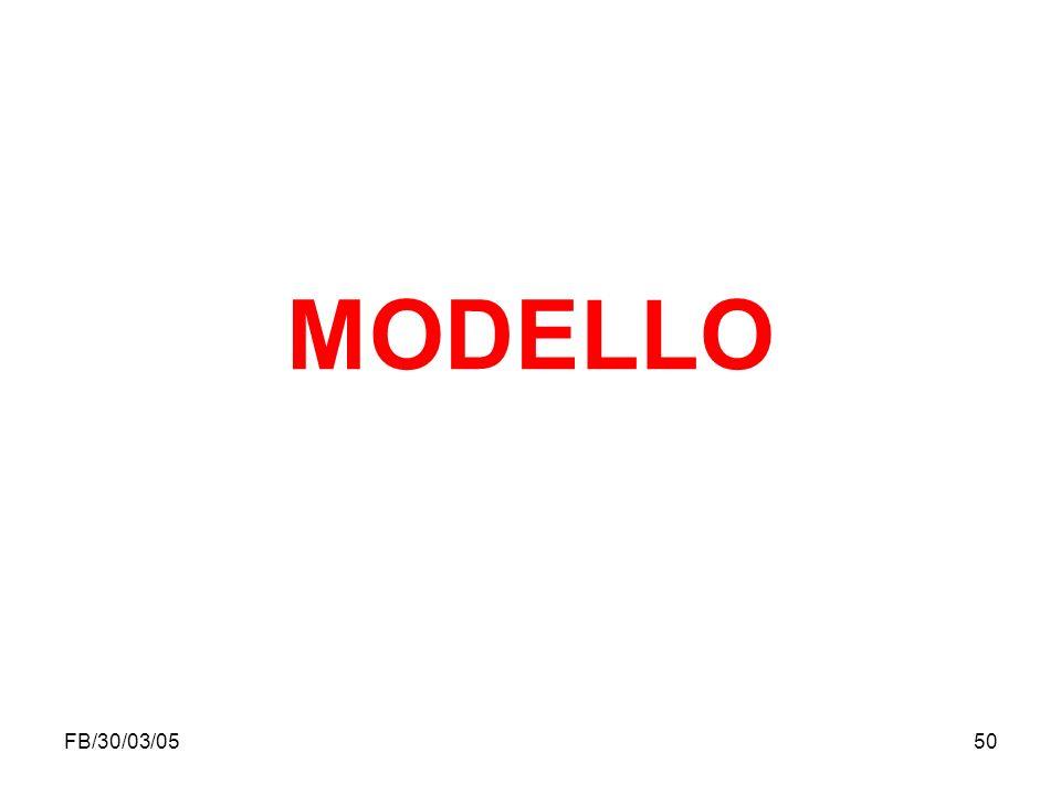 FB/30/03/0550 MODELLO