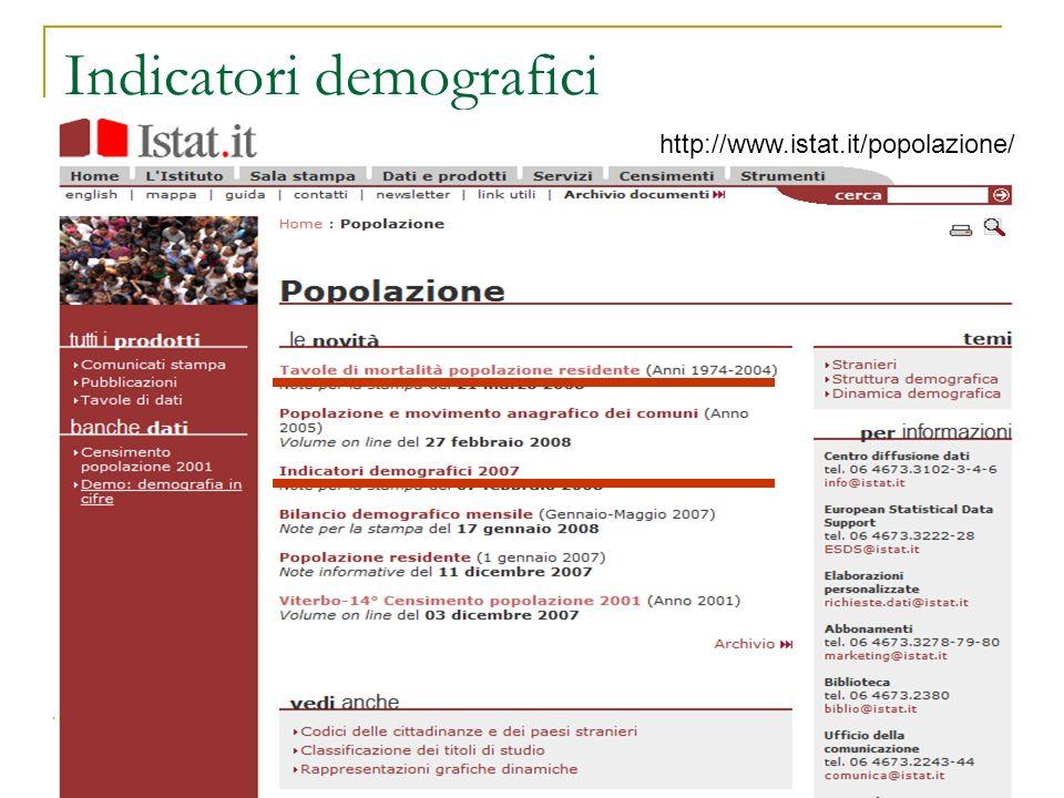Indicatori demografici http://www.istat.it/popolazione/