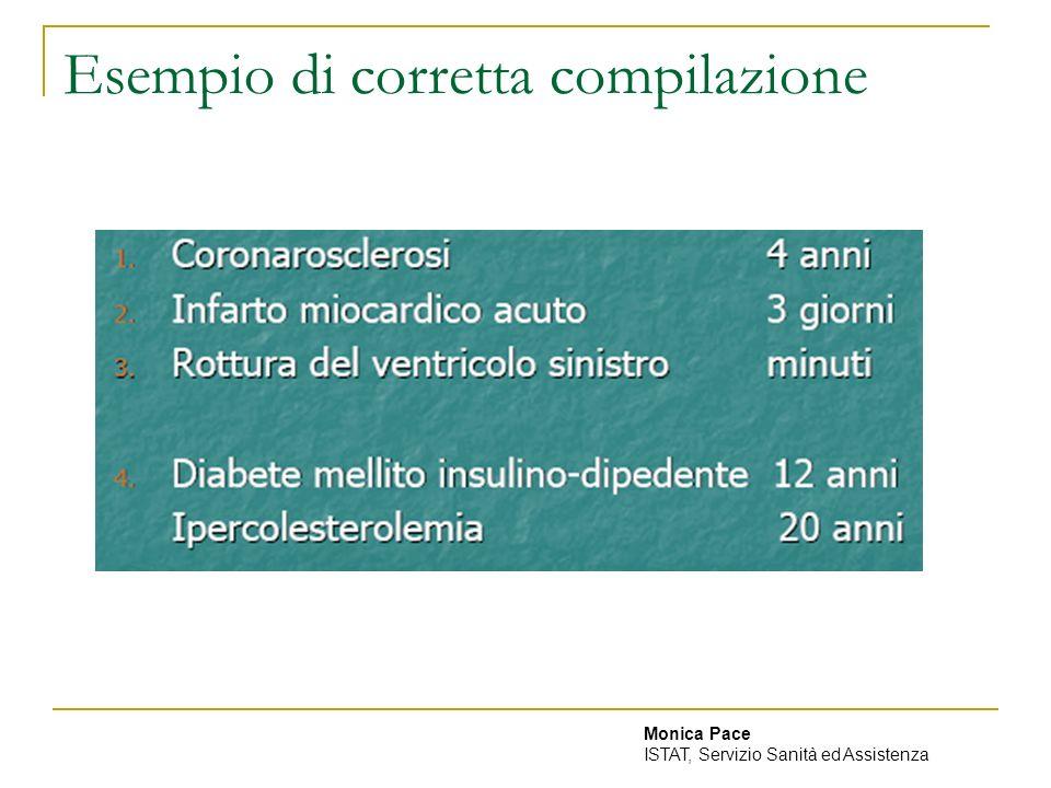 Esempio di corretta compilazione Monica Pace ISTAT, Servizio Sanità ed Assistenza