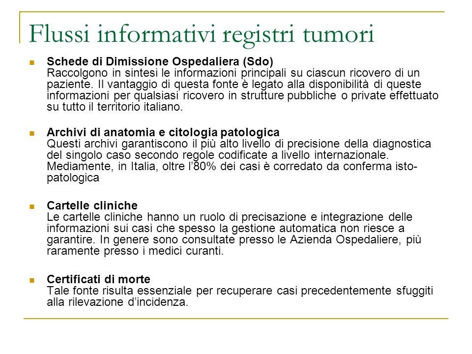 Flussi informativi registri tumori Schede di Dimissione Ospedaliera (Sdo) Raccolgono in sintesi le informazioni principali su ciascun ricovero di un p