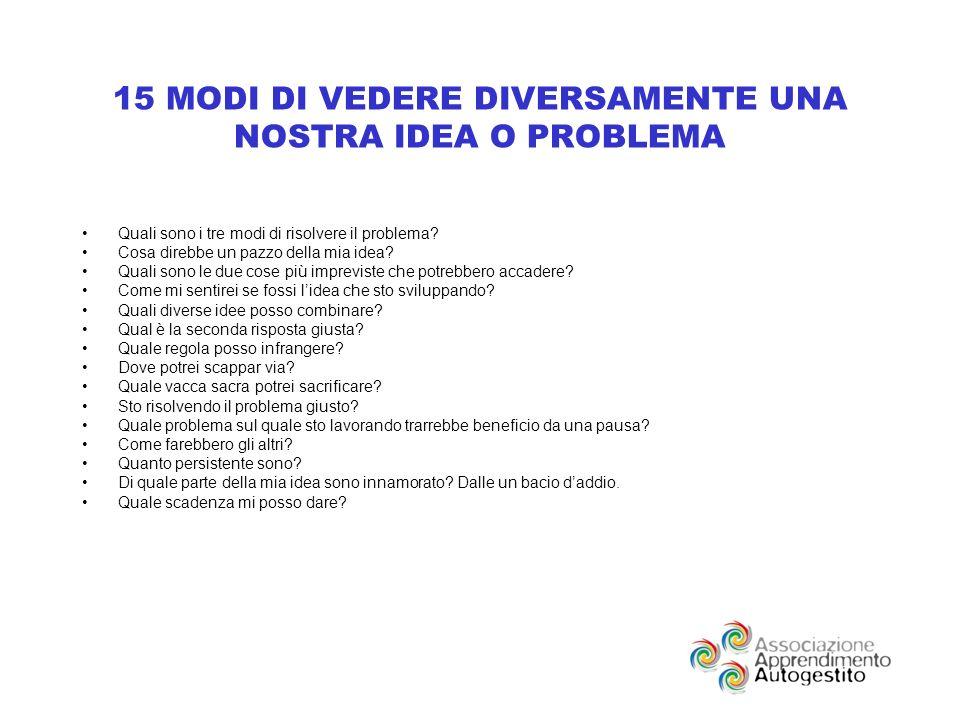 15 MODI DI VEDERE DIVERSAMENTE UNA NOSTRA IDEA O PROBLEMA Quali sono i tre modi di risolvere il problema.