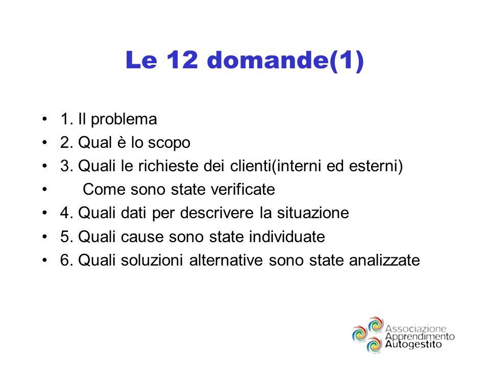 Le 12 domande(1) 1. Il problema 2. Qual è lo scopo 3.