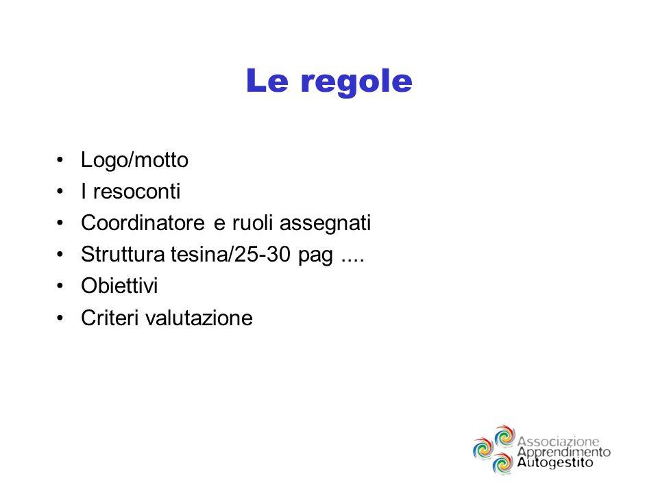 Le regole Logo/motto I resoconti Coordinatore e ruoli assegnati Struttura tesina/25-30 pag....