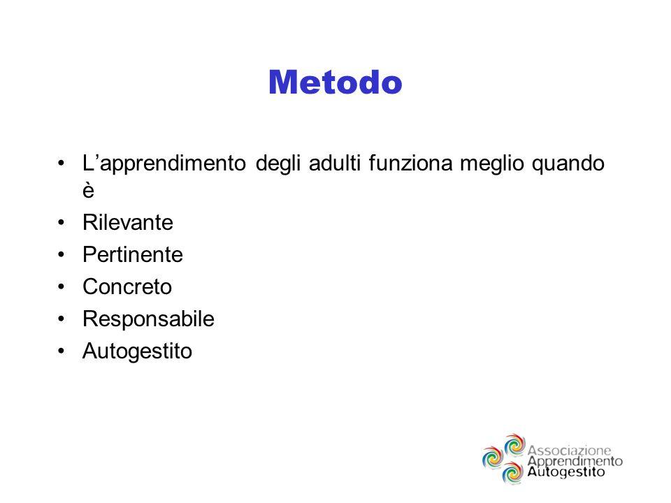 Metodo Lapprendimento degli adulti funziona meglio quando è Rilevante Pertinente Concreto Responsabile Autogestito