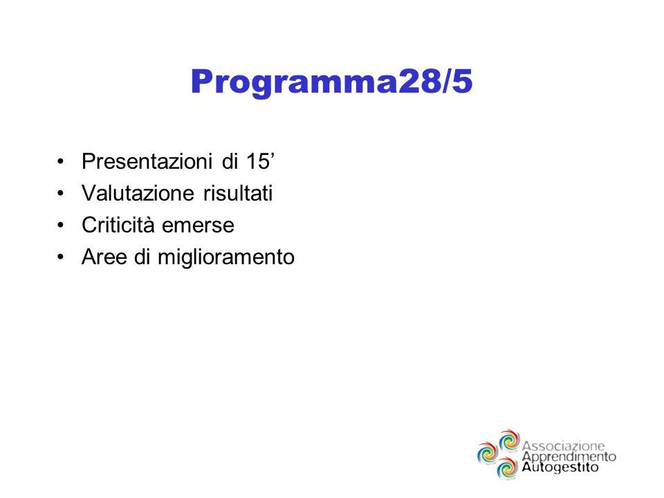 Programma28/5 Presentazioni di 15 Valutazione risultati Criticità emerse Aree di miglioramento