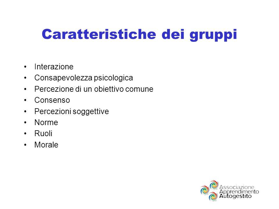 Caratteristiche dei gruppi Interazione Consapevolezza psicologica Percezione di un obiettivo comune Consenso Percezioni soggettive Norme Ruoli Morale