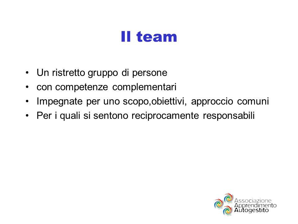 Il team Un ristretto gruppo di persone con competenze complementari Impegnate per uno scopo,obiettivi, approccio comuni Per i quali si sentono reciprocamente responsabili