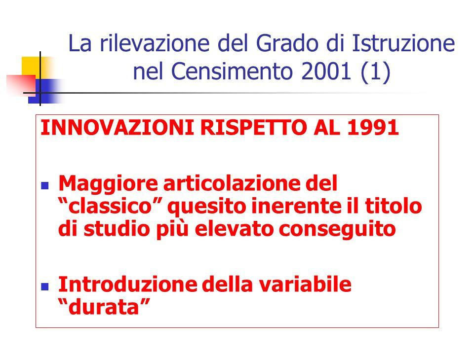 La rilevazione del Grado di Istruzione nel Censimento 2001 (1) INNOVAZIONI RISPETTO AL 1991 Maggiore articolazione del classico quesito inerente il titolo di studio più elevato conseguito Introduzione della variabile durata