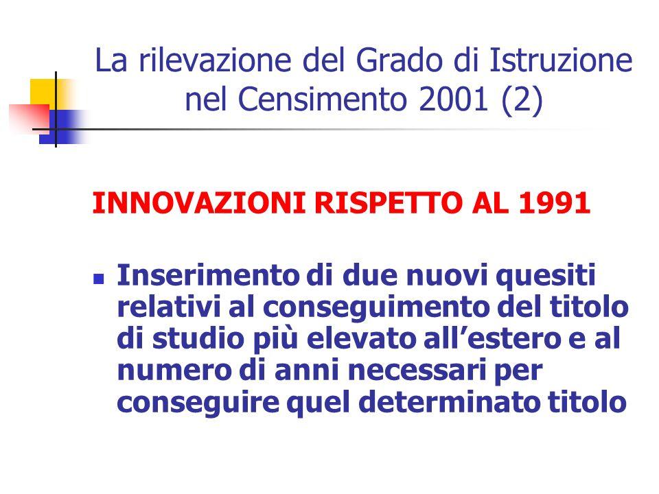 La rilevazione del Grado di Istruzione nel Censimento 2001 (2) INNOVAZIONI RISPETTO AL 1991 Inserimento di due nuovi quesiti relativi al conseguimento