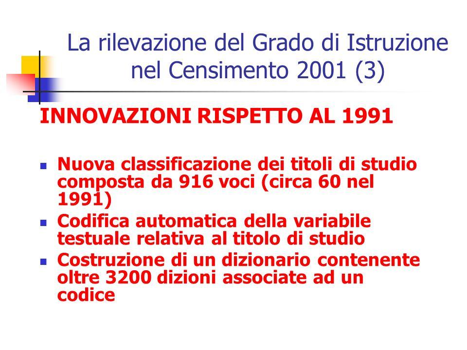 La rilevazione del Grado di Istruzione nel Censimento 2001 (3) INNOVAZIONI RISPETTO AL 1991 Nuova classificazione dei titoli di studio composta da 916