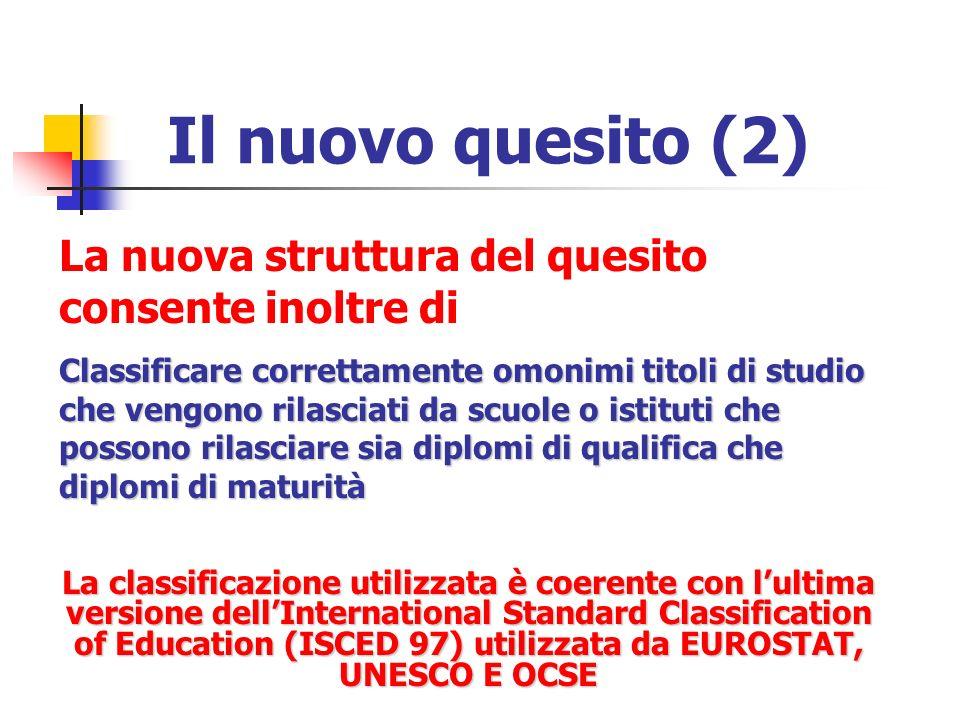 Il nuovo quesito (2) La nuova struttura del quesito consente inoltre di Classificare correttamente omonimi titoli di studio che vengono rilasciati da scuole o istituti che possono rilasciare sia diplomi di qualifica che diplomi di maturità La classificazione utilizzata è coerente con lultima versione dellInternational Standard Classification of Education (ISCED 97) utilizzata da EUROSTAT, UNESCO E OCSE