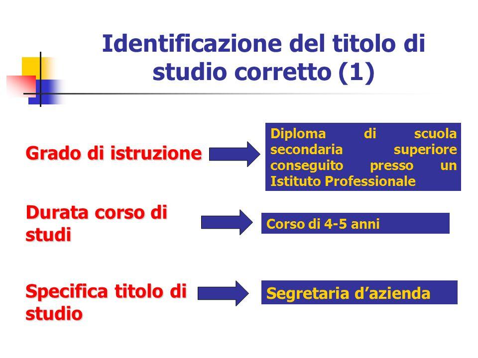 Identificazione del titolo di studio corretto (1) Grado di istruzione Diploma di scuola secondaria superiore conseguito presso un Istituto Professiona