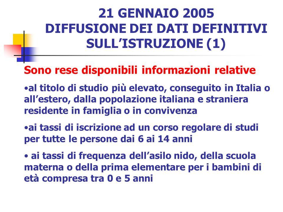 21 GENNAIO 2005 DIFFUSIONE DEI DATI DEFINITIVI SULLISTRUZIONE (1) Sono rese disponibili informazioni relative al titolo di studio più elevato, consegu