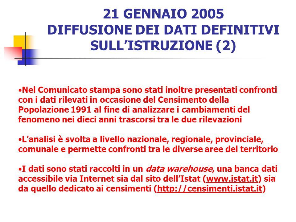 21 GENNAIO 2005 DIFFUSIONE DEI DATI DEFINITIVI SULLISTRUZIONE (2) Nel Comunicato stampa sono stati inoltre presentati confronti con i dati rilevati in