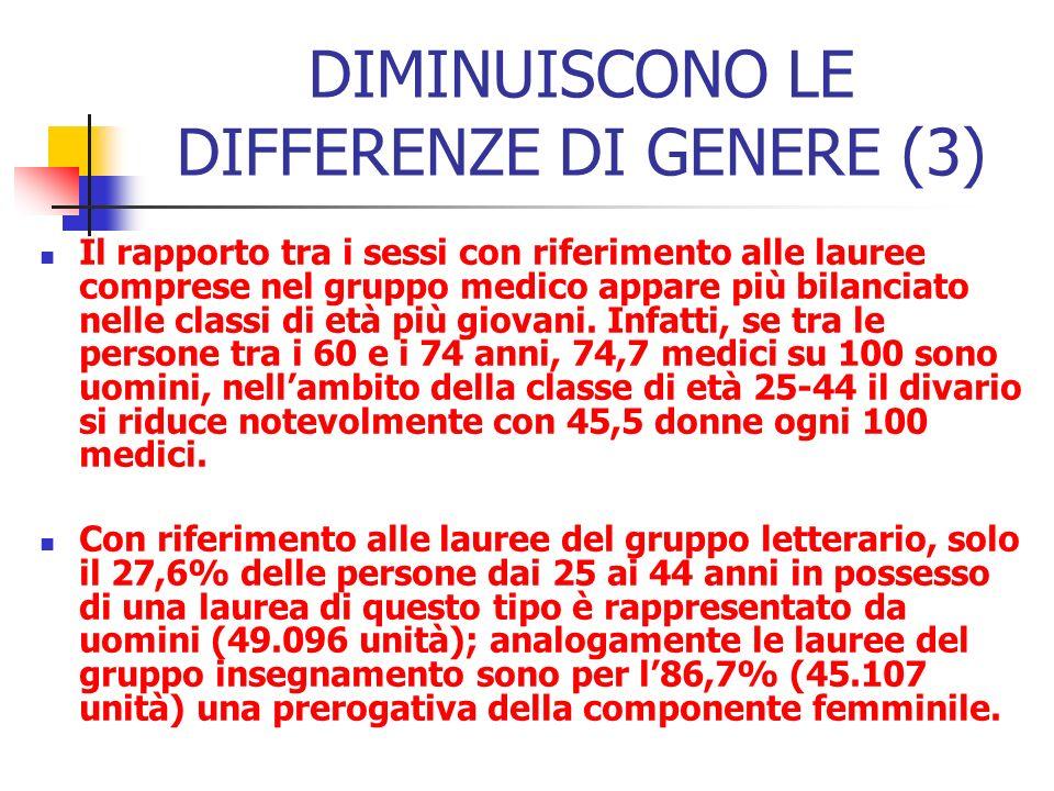 DIMINUISCONO LE DIFFERENZE DI GENERE (3) Il rapporto tra i sessi con riferimento alle lauree comprese nel gruppo medico appare più bilanciato nelle classi di età più giovani.