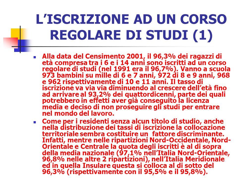LISCRIZIONE AD UN CORSO REGOLARE DI STUDI (1) Alla data del Censimento 2001, il 96,3% dei ragazzi di età compresa tra i 6 e i 14 anni sono iscritti ad un corso regolare di studi (nel 1991 era il 96,7%).