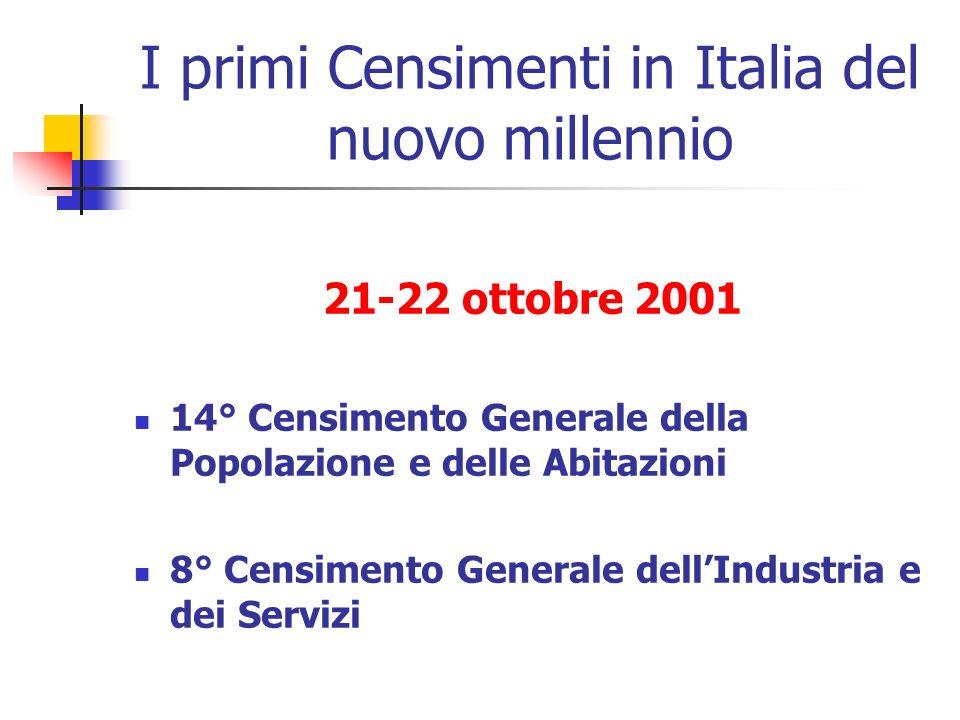 I primi Censimenti in Italia del nuovo millennio 21-22 ottobre 2001 14° Censimento Generale della Popolazione e delle Abitazioni 8° Censimento General