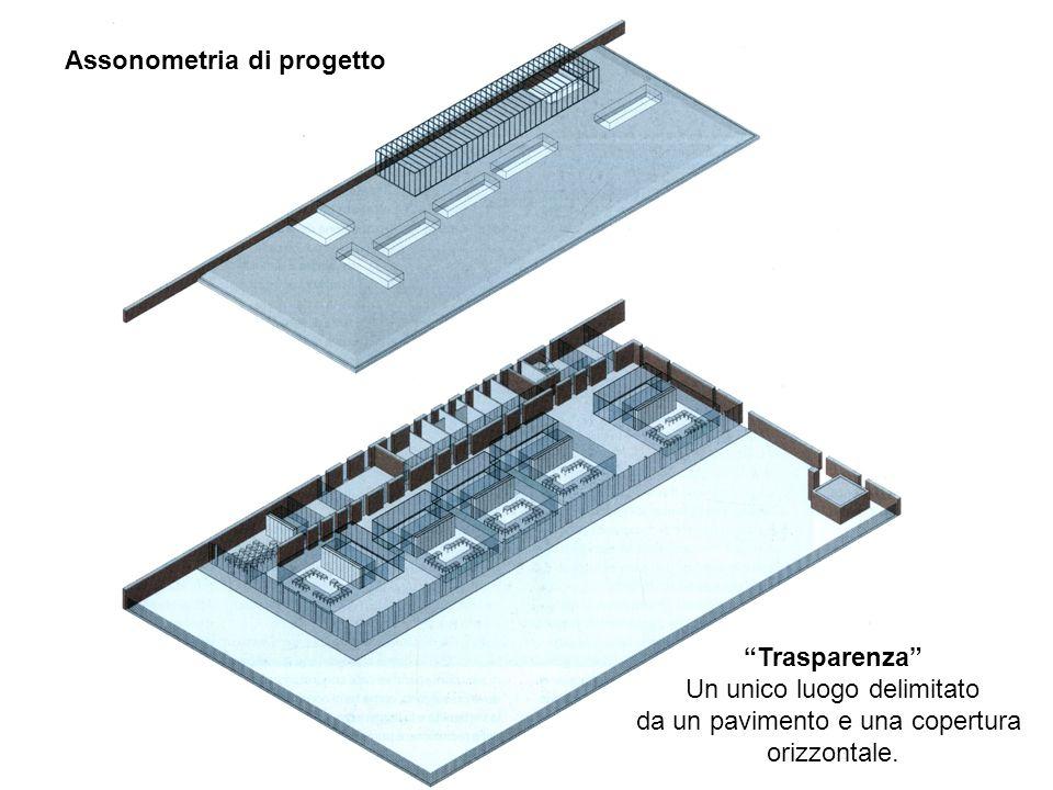 Assonometria di progetto Trasparenza Un unico luogo delimitato da un pavimento e una copertura orizzontale.