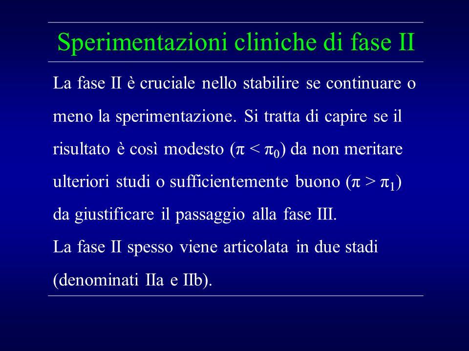 Sperimentazioni cliniche di fase II La fase II è cruciale nello stabilire se continuare o meno la sperimentazione. Si tratta di capire se il risultato