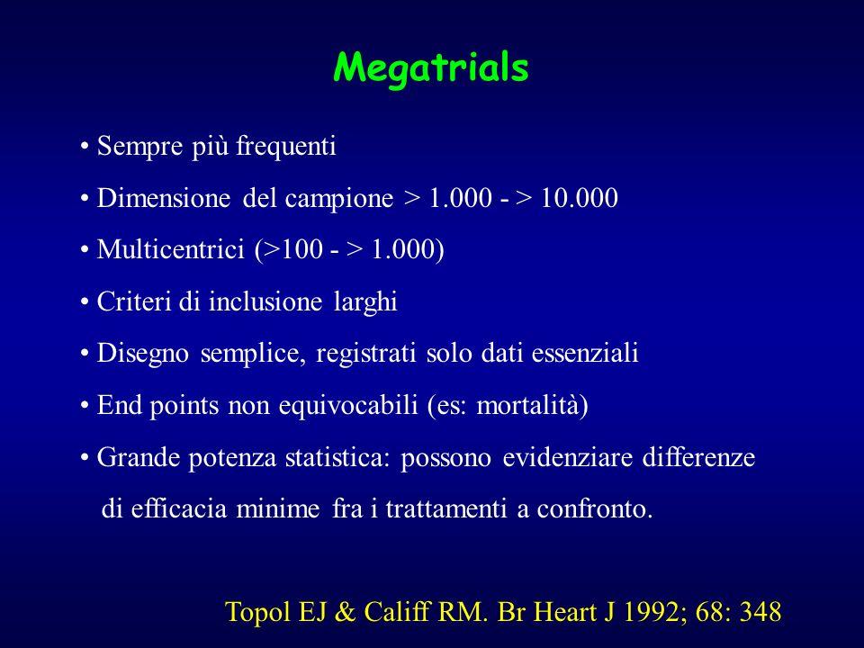 Megatrials Sempre più frequenti Dimensione del campione > 1.000 - > 10.000 Multicentrici (>100 - > 1.000) Criteri di inclusione larghi Disegno semplic