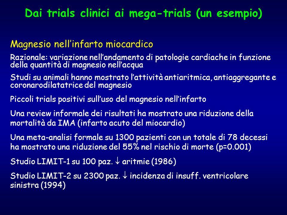 Dai trials clinici ai mega-trials (un esempio) Magnesio nellinfarto miocardico Razionale: variazione nellandamento di patologie cardiache in funzione