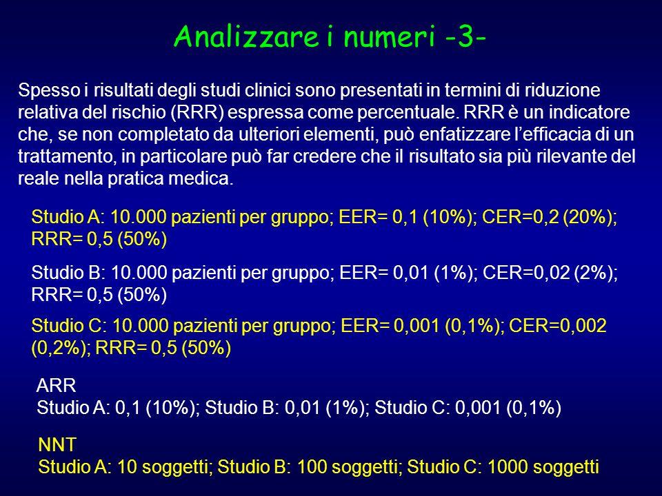 Analizzare i numeri -3- Spesso i risultati degli studi clinici sono presentati in termini di riduzione relativa del rischio (RRR) espressa come percen